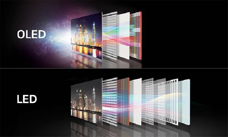 marquage sur les écrans OLED